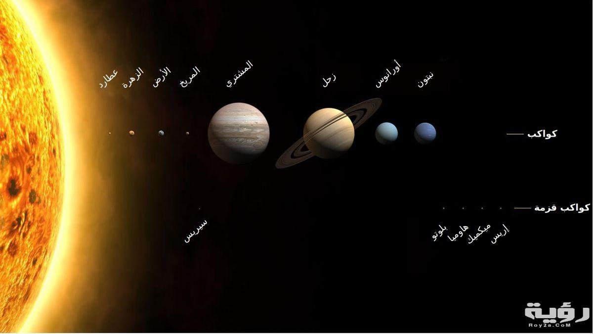 تفسير رؤية الكواكب